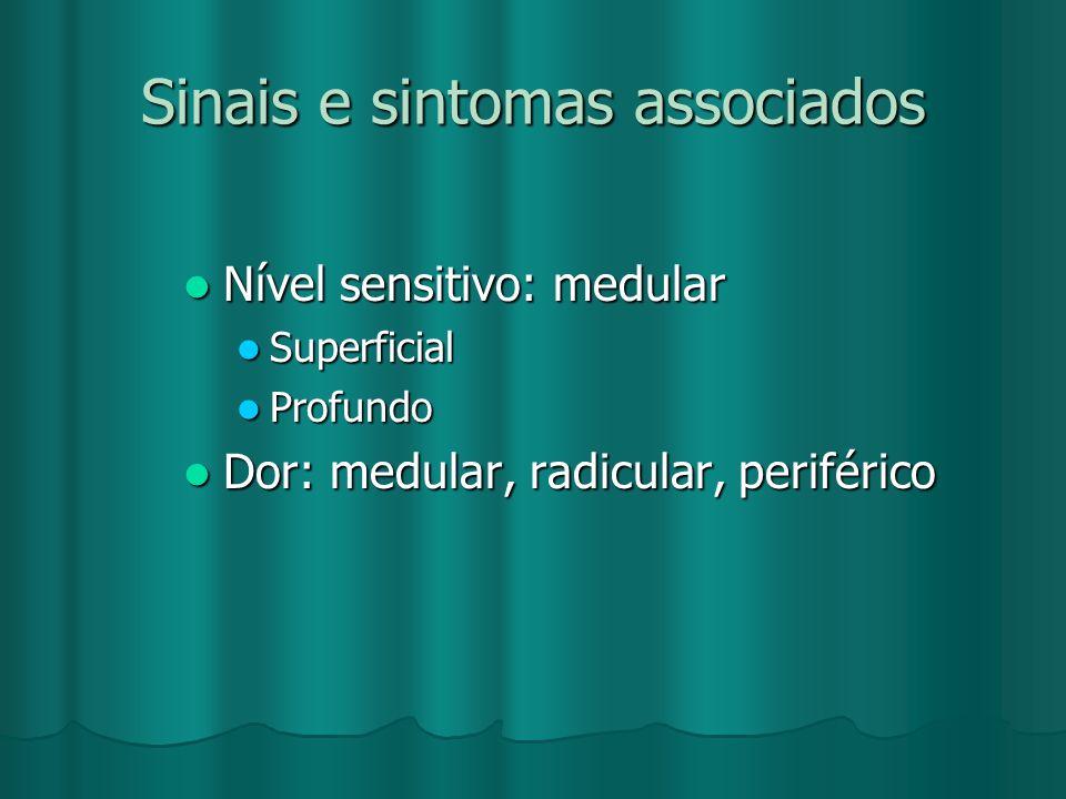 Sinais e sintomas associados