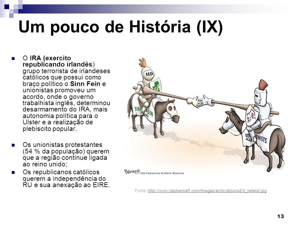 Um pouco de História (IX)