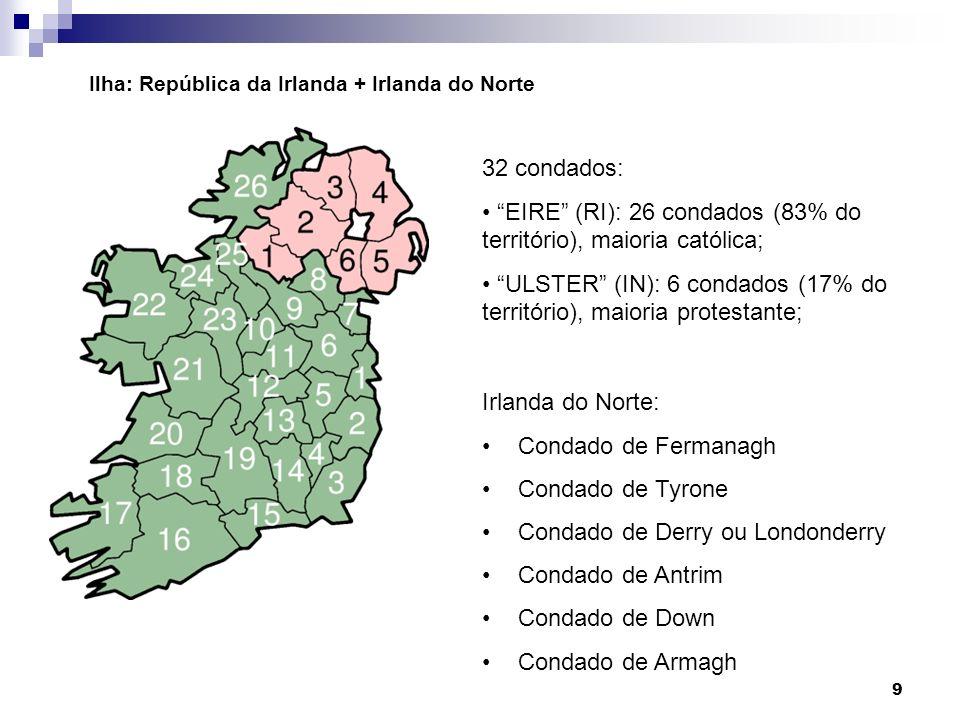 EIRE (RI): 26 condados (83% do território), maioria católica;