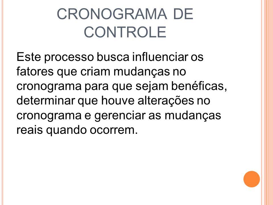 CRONOGRAMA DE CONTROLE