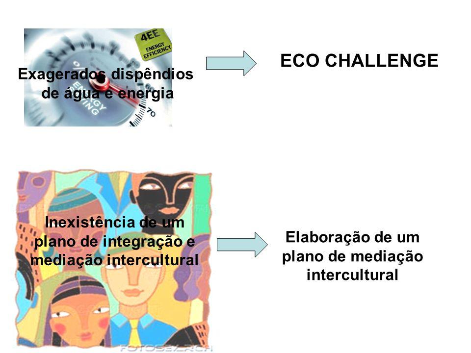 ECO CHALLENGE Exagerados dispêndios de água e energia