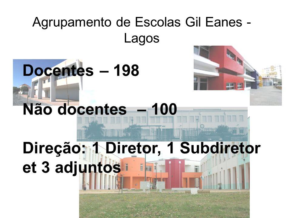 Agrupamento de Escolas Gil Eanes - Lagos