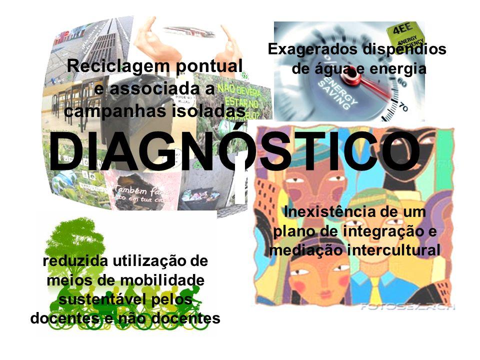 DIAGNÓSTICO Reciclagem pontual e associada a campanhas isoladas