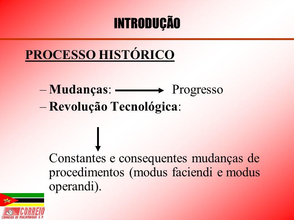 INTRODUÇÃO PROCESSO HISTÓRICO. Mudanças: Progresso. Revolução Tecnológica: