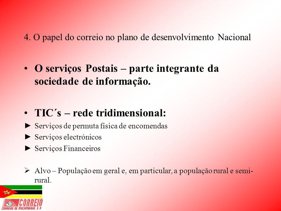 O serviços Postais – parte integrante da sociedade de informação.