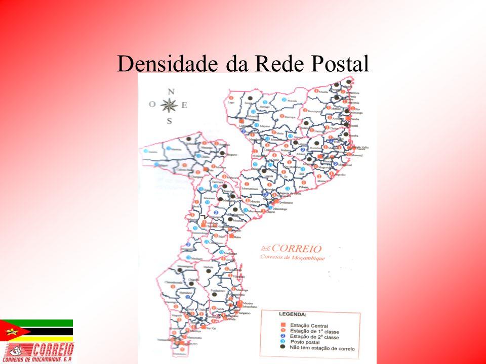 Densidade da Rede Postal