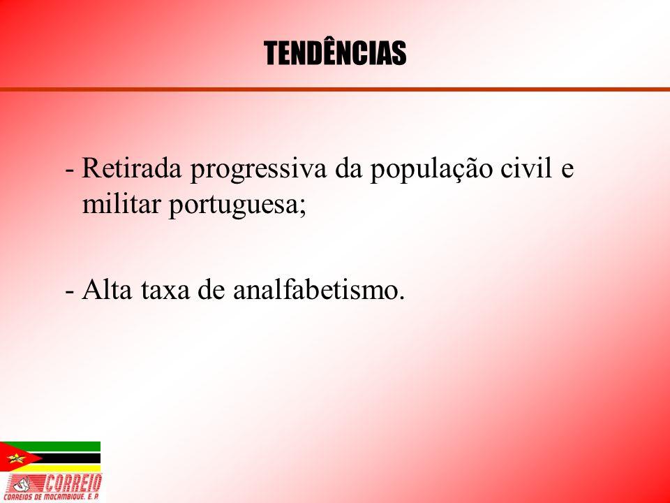 TENDÊNCIAS - Retirada progressiva da população civil e militar portuguesa; - Alta taxa de analfabetismo.