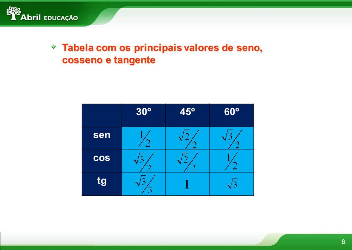 Tabela com os principais valores de seno, cosseno e tangente