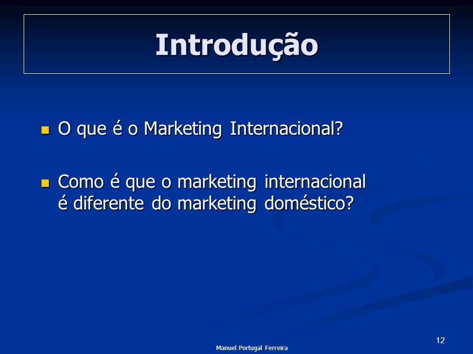 Introdução O que é o Marketing Internacional