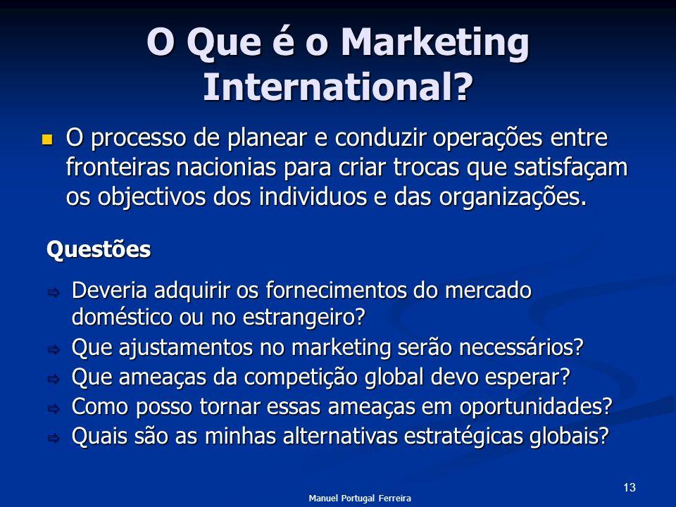 O Que é o Marketing International