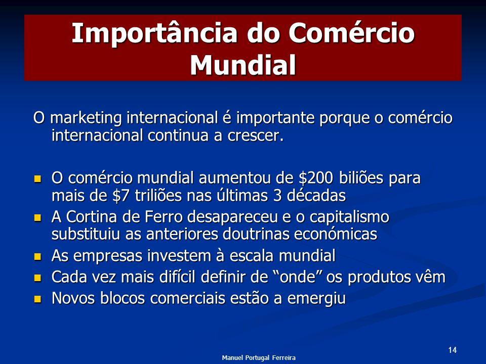 Importância do Comércio Mundial