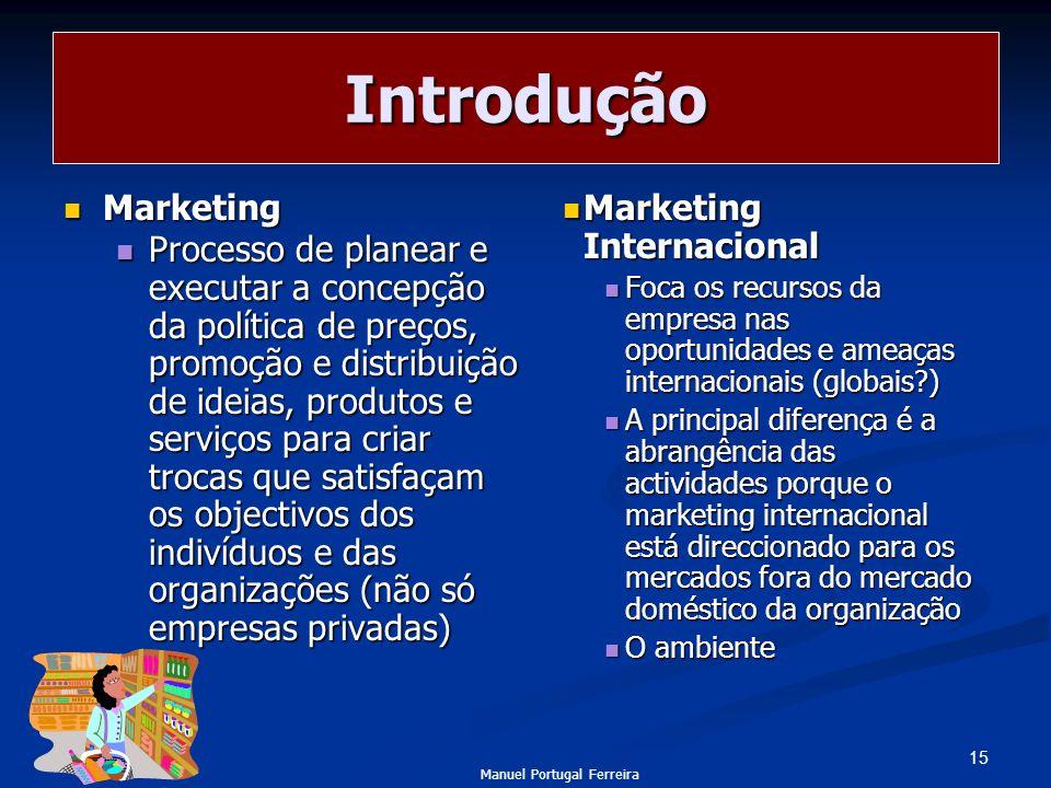 Introdução Marketing.