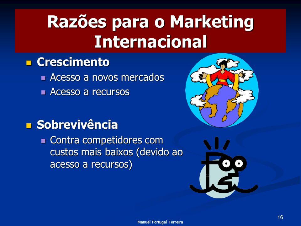 Razões para o Marketing Internacional