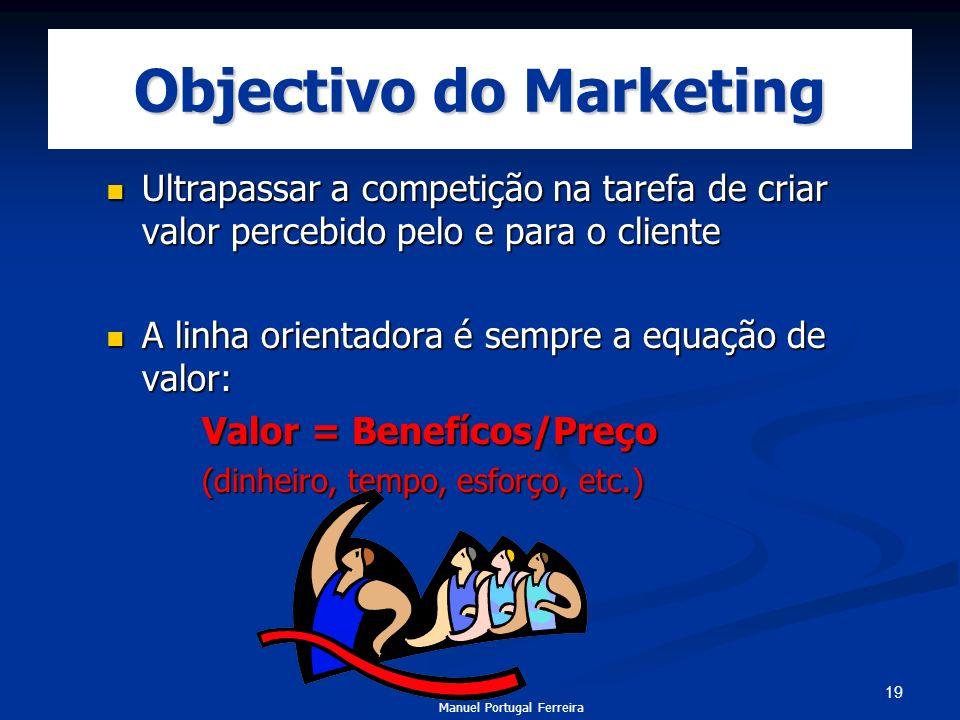 Objectivo do Marketing