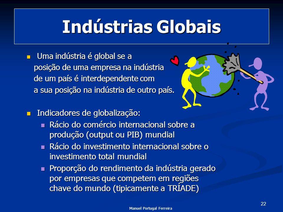 Indústrias Globais Indicadores de globalização: