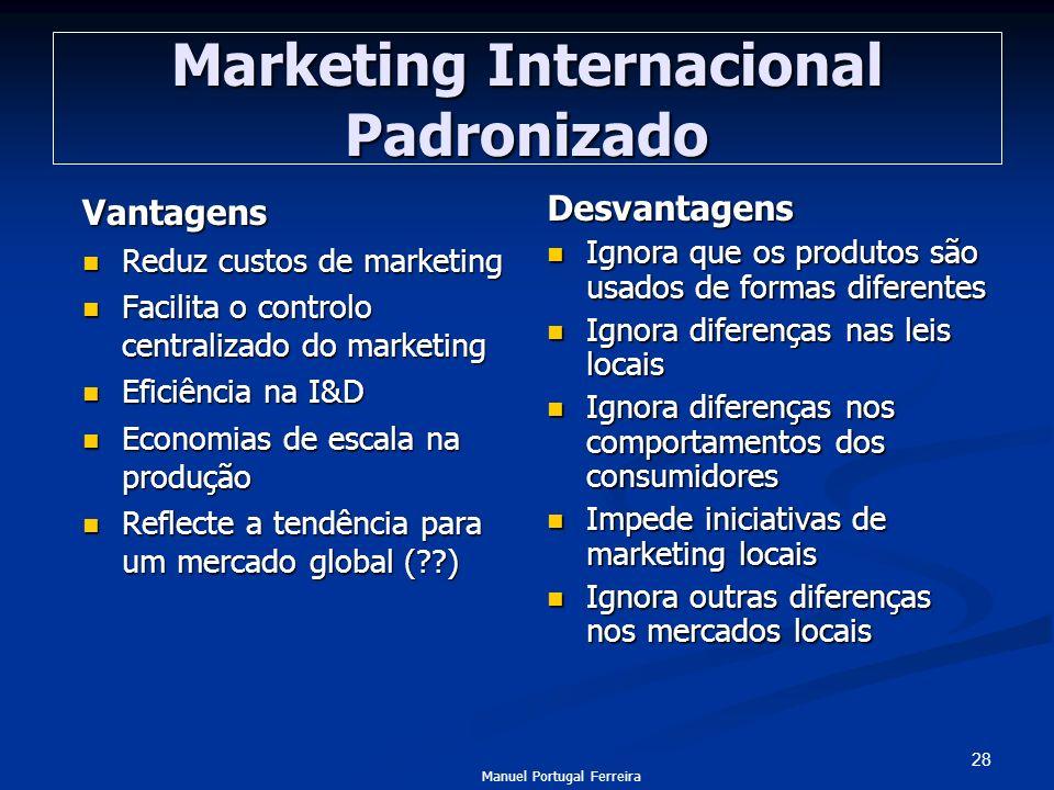 Marketing Internacional Padronizado