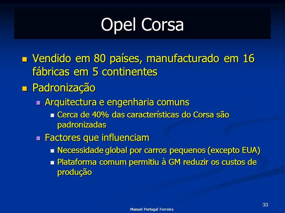 Opel Corsa Vendido em 80 países, manufacturado em 16 fábricas em 5 continentes. Padronização. Arquitectura e engenharia comuns.
