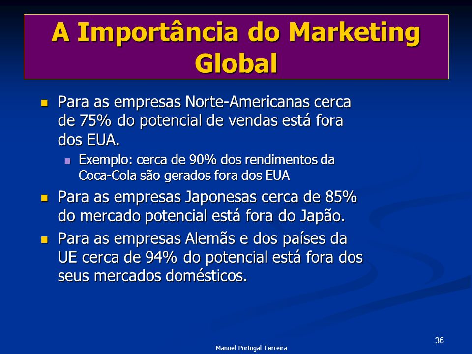 A Importância do Marketing Global