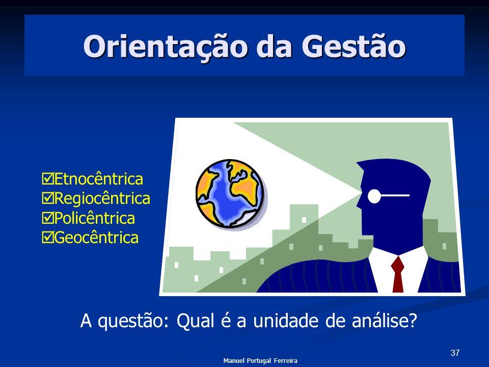Orientação da Gestão A questão: Qual é a unidade de análise