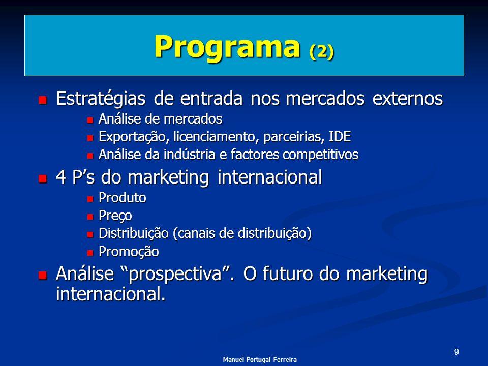 Programa (2) Estratégias de entrada nos mercados externos
