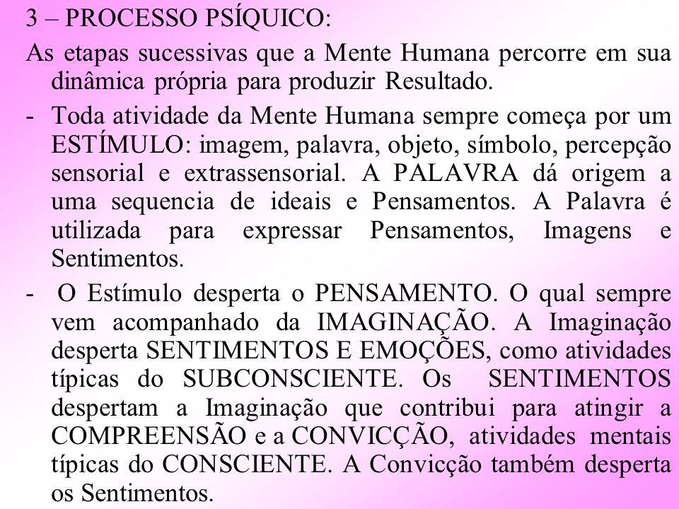 3 – PROCESSO PSÍQUICO: As etapas sucessivas que a Mente Humana percorre em sua dinâmica própria para produzir Resultado.