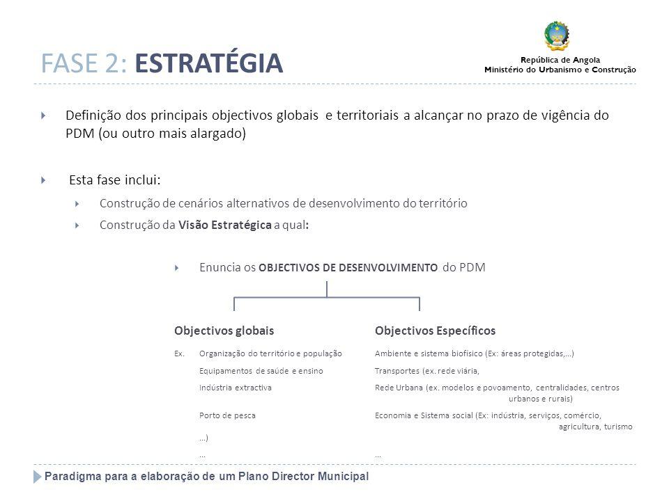 FASE 2: ESTRATÉGIA Definição dos principais objectivos globais e territoriais a alcançar no prazo de vigência do PDM (ou outro mais alargado)