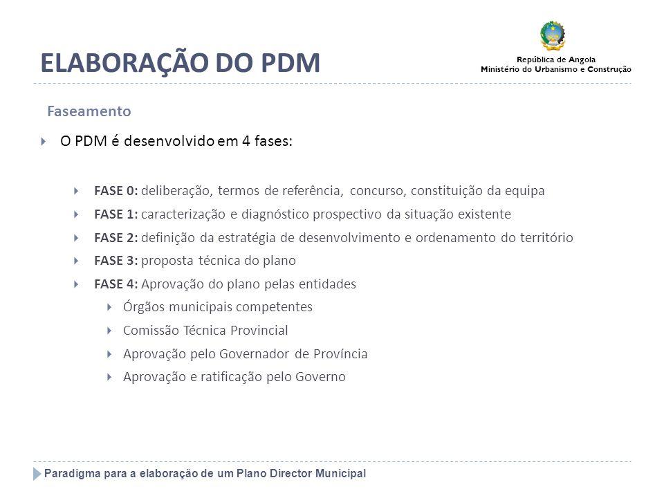 ELABORAÇÃO DO PDM Faseamento O PDM é desenvolvido em 4 fases: