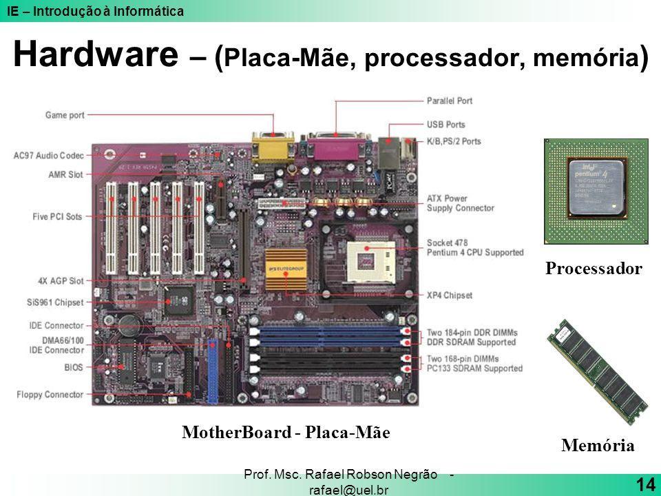 Hardware – (Placa-Mãe, processador, memória)