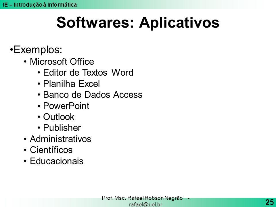 Softwares: Aplicativos