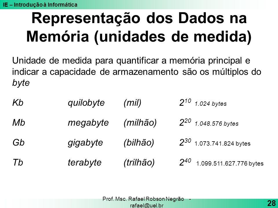 Representação dos Dados na Memória (unidades de medida)