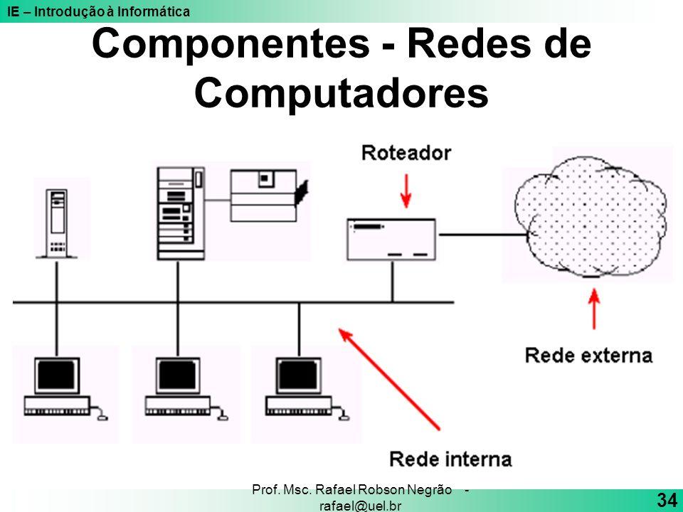 Componentes - Redes de Computadores