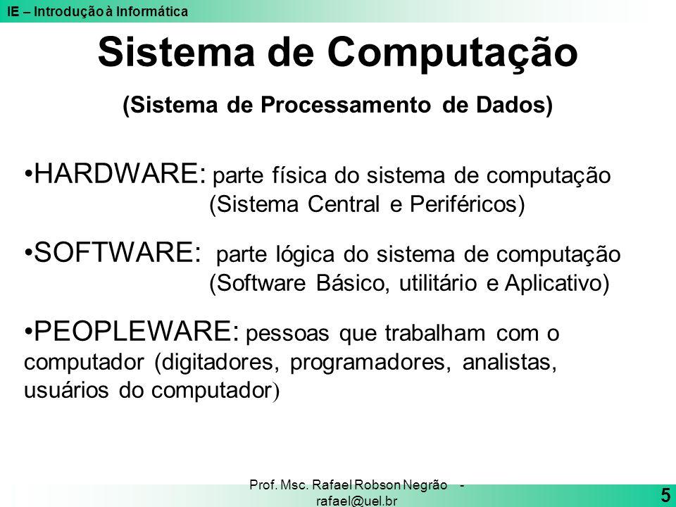 (Sistema de Processamento de Dados)