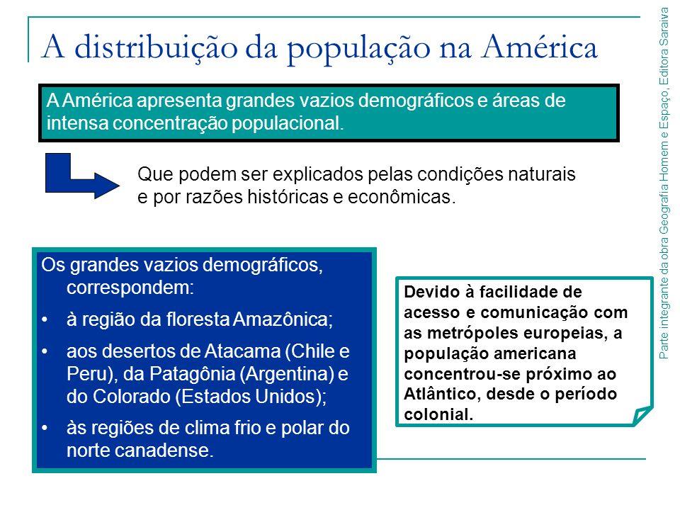 A distribuição da população na América