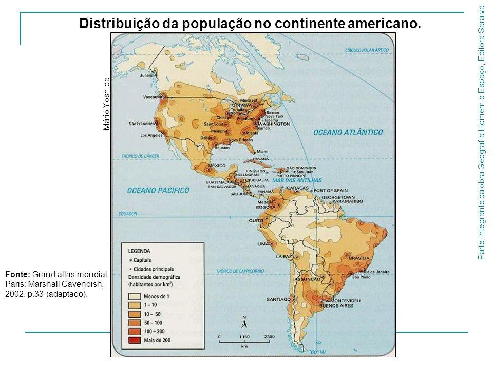 Distribuição da população no continente americano.