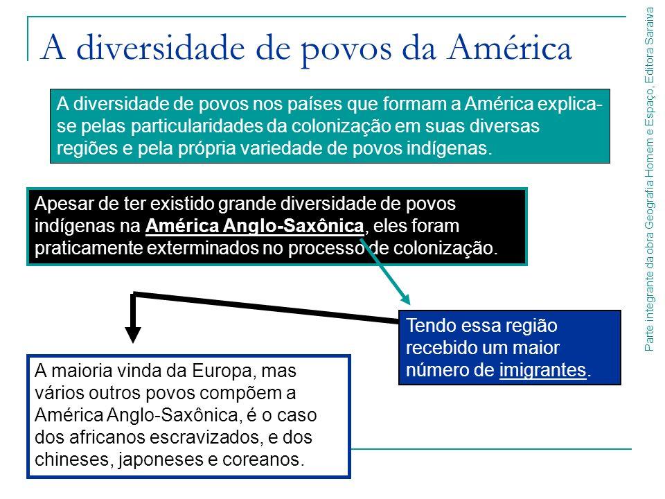 A diversidade de povos da América