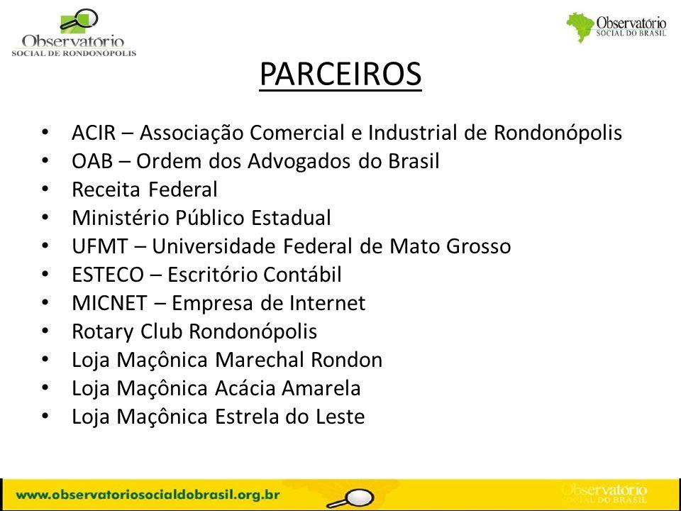 PARCEIROS ACIR – Associação Comercial e Industrial de Rondonópolis