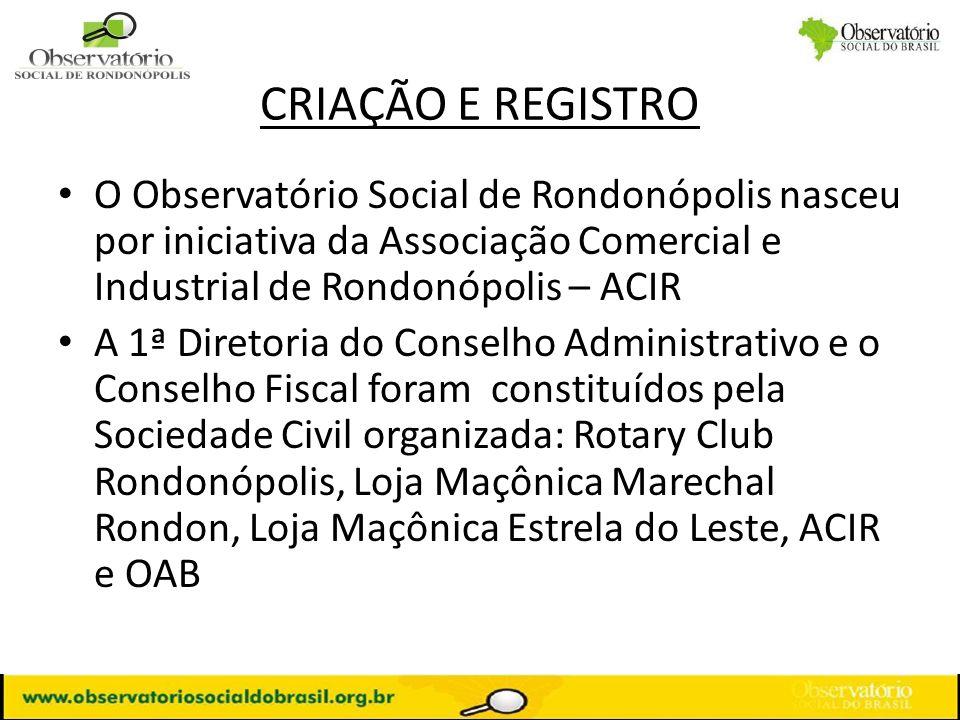 CRIAÇÃO E REGISTRO O Observatório Social de Rondonópolis nasceu por iniciativa da Associação Comercial e Industrial de Rondonópolis – ACIR.