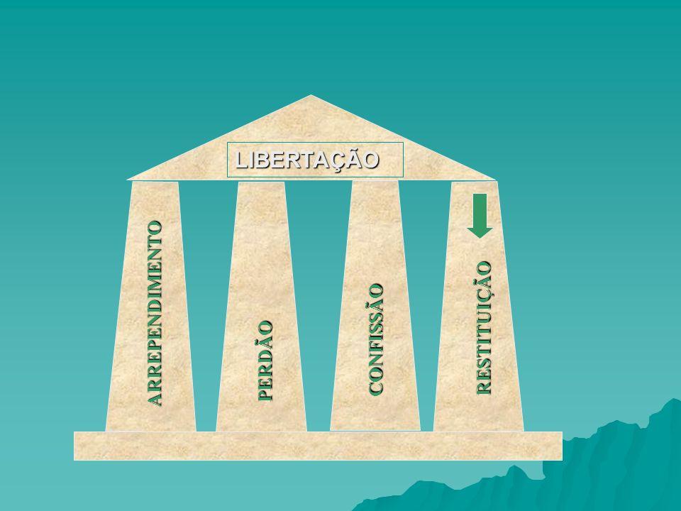 LIBERTAÇÃO CONFISSÃO ARREPENDIMENTO RESTITUIÇÃO PERDÃO