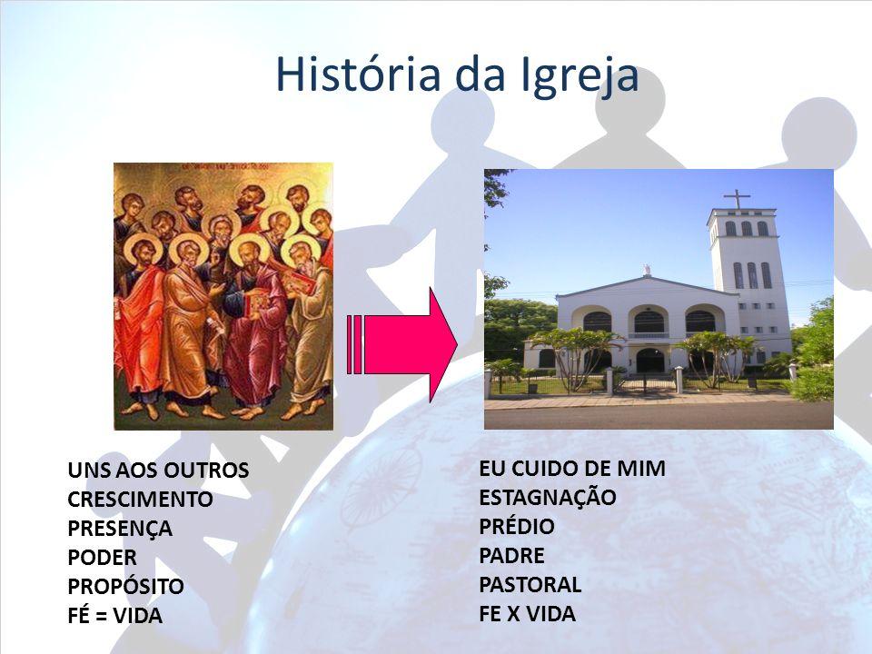 História da Igreja UNS AOS OUTROS EU CUIDO DE MIM CRESCIMENTO