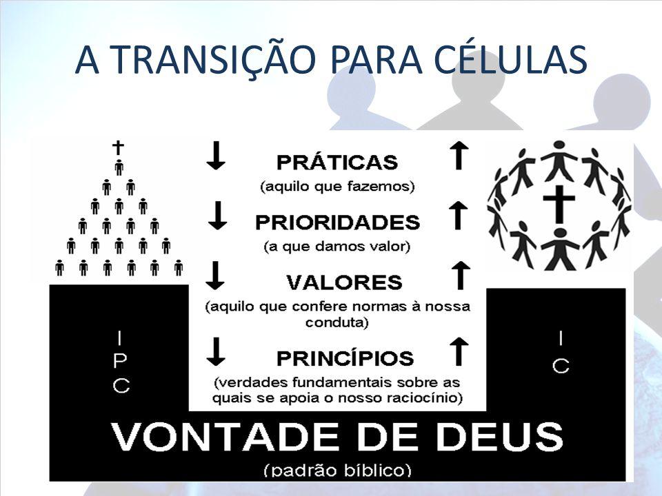 A TRANSIÇÃO PARA CÉLULAS
