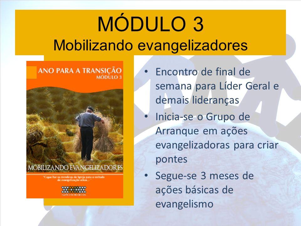 MÓDULO 3 Mobilizando evangelizadores