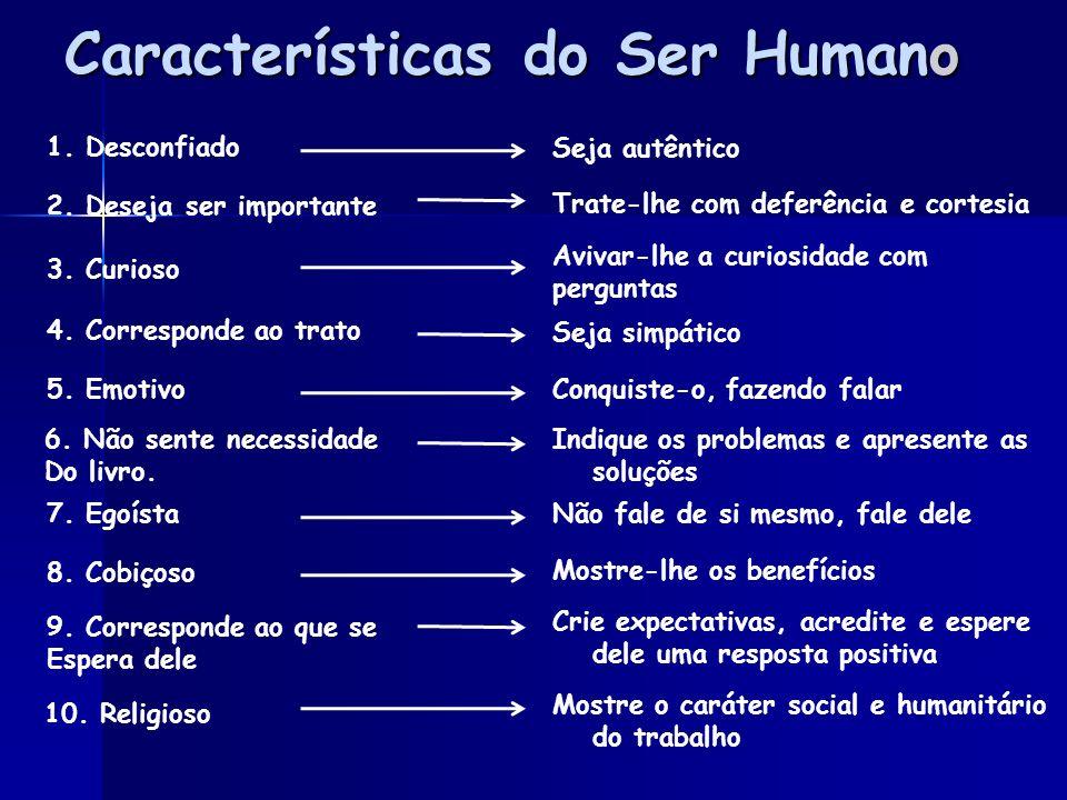 Características do Ser Humano