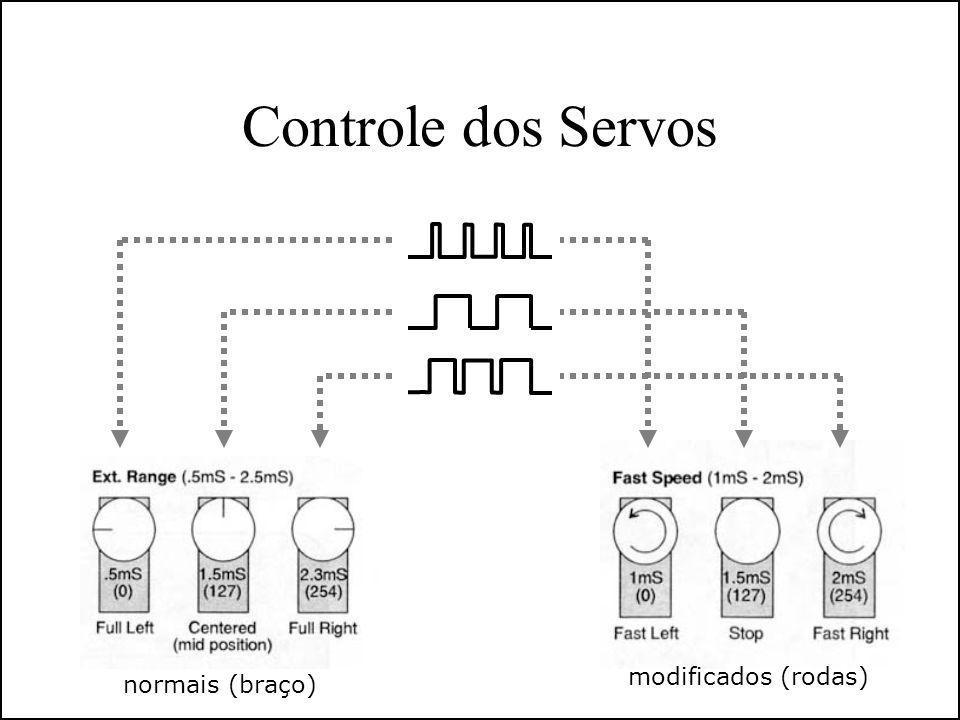 Controle dos Servos modificados (rodas) normais (braço)