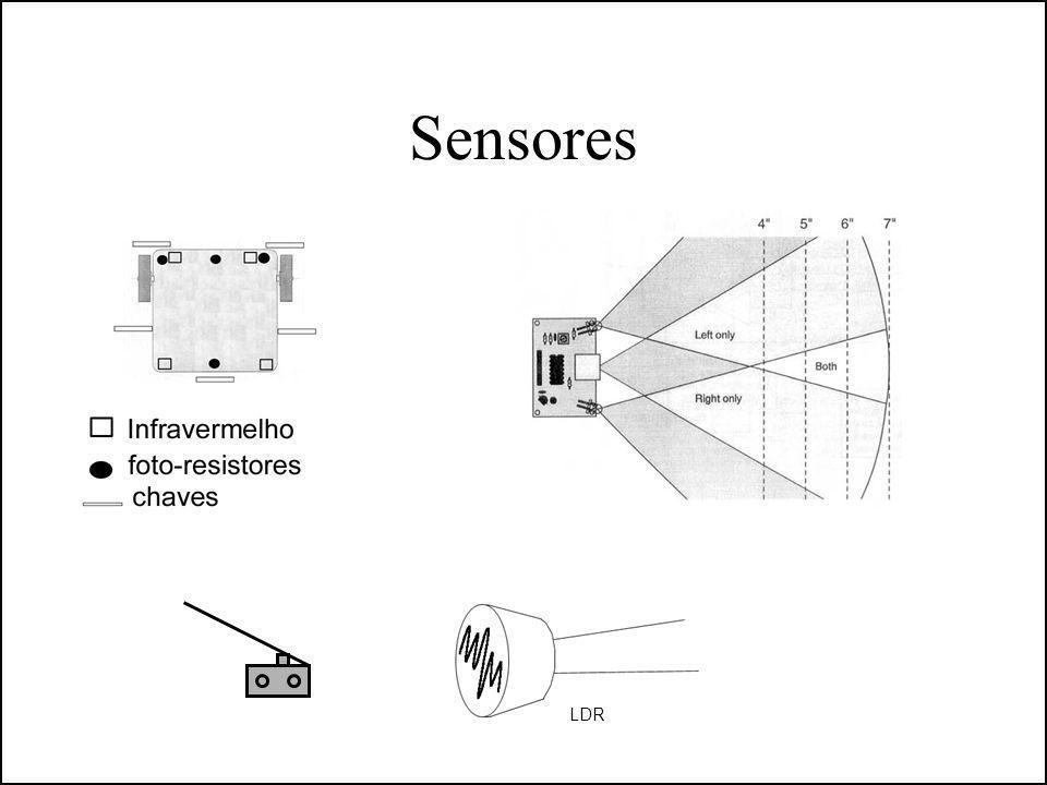 Sensores LDR