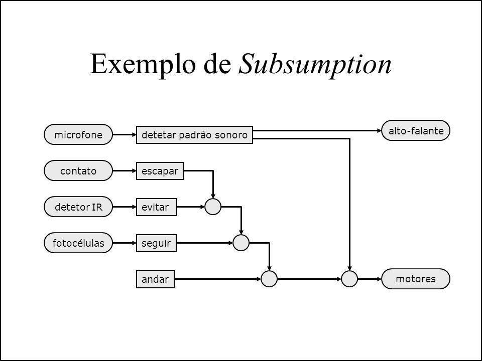Exemplo de Subsumption