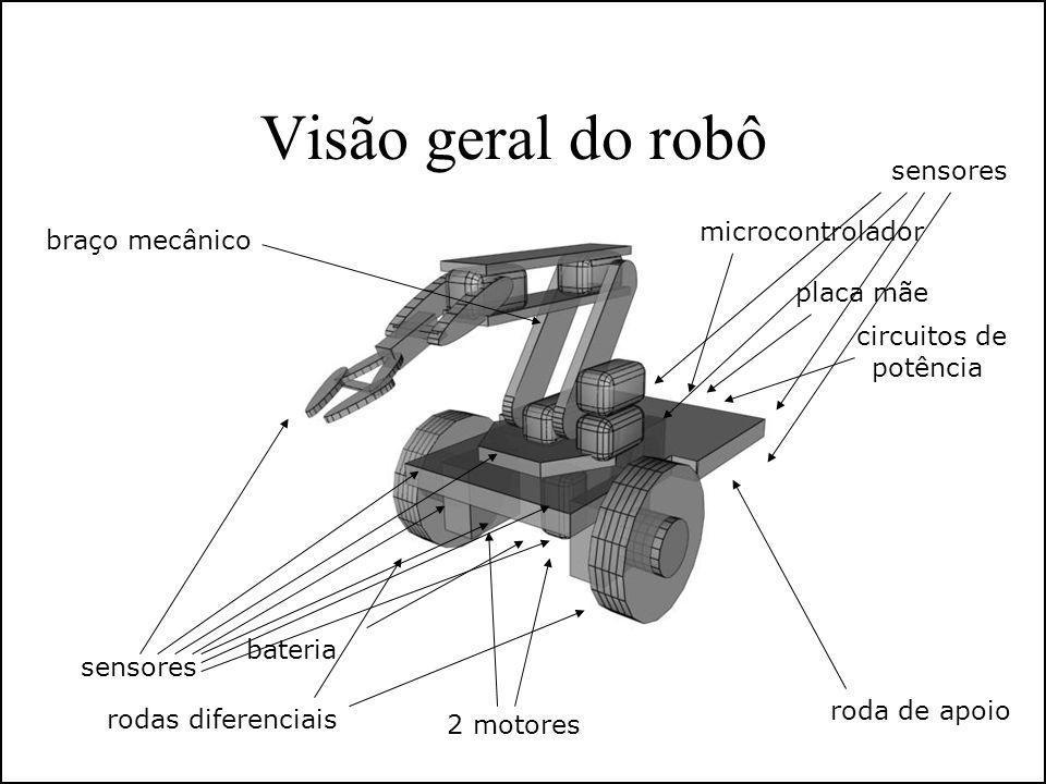 Visão geral do robô sensores microcontrolador braço mecânico placa mãe