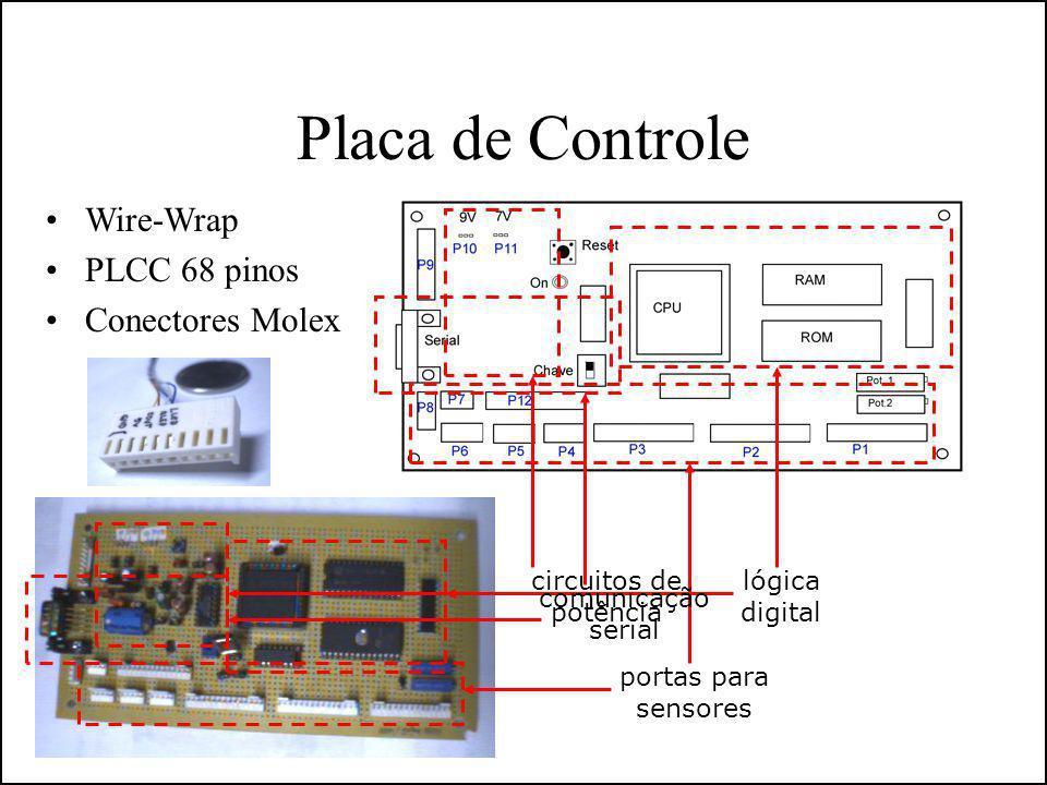 Placa de Controle Wire-Wrap PLCC 68 pinos Conectores Molex