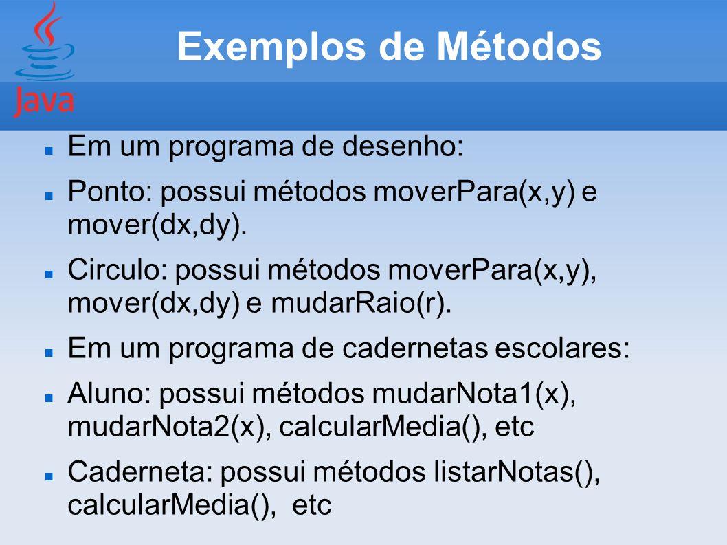 Exemplos de Métodos Em um programa de desenho: