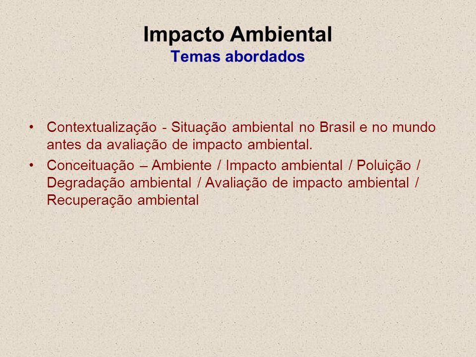 Impacto Ambiental Temas abordados