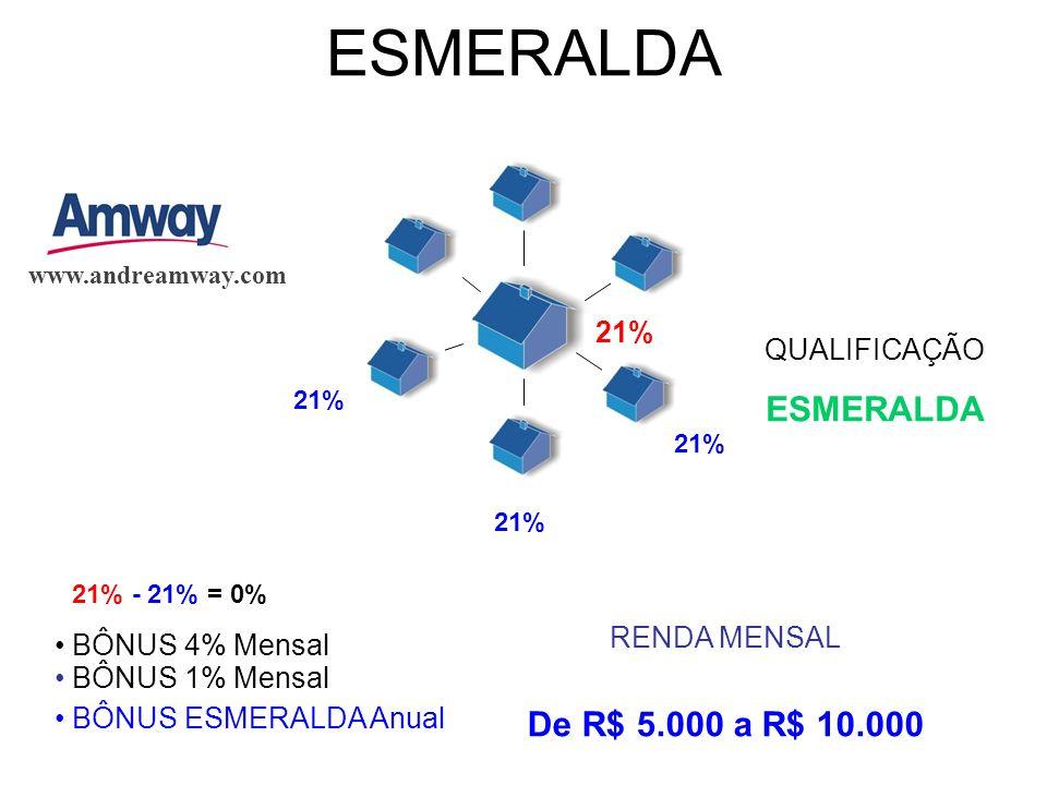 ESMERALDA ESMERALDA De R$ 5.000 a R$ 10.000 21% QUALIFICAÇÃO